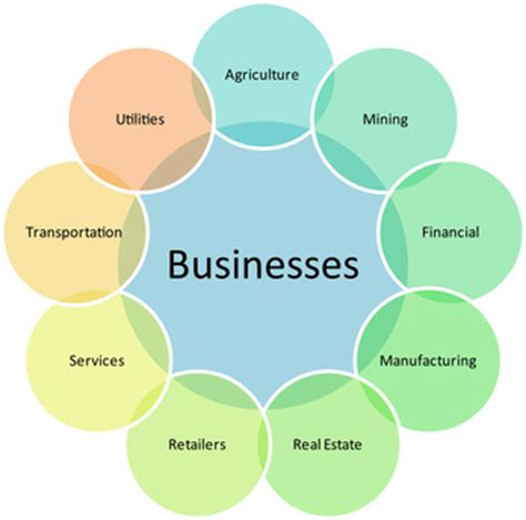 Forms for business plan